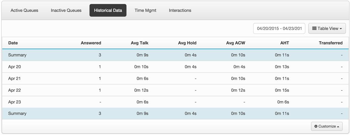 履歴データ テーブル