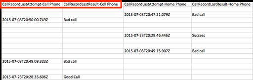 図は、システムにより生成された列が最後の電話の時間と結果を表示する様子を示しています