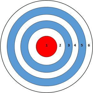 target with numbers_1