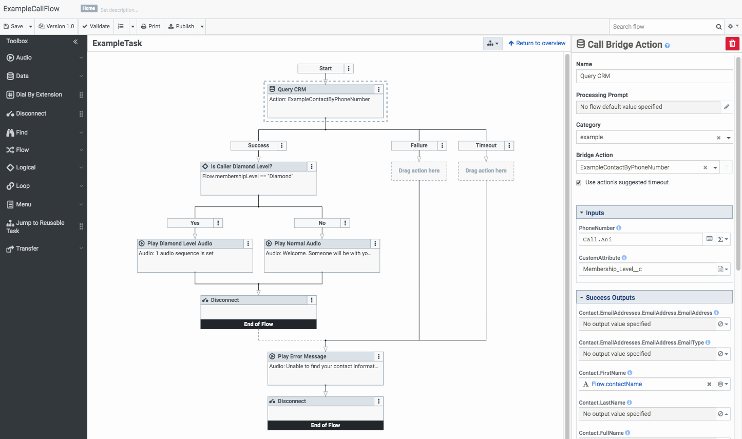 Screenshot of an example call flow in Architect for the data dip connector
