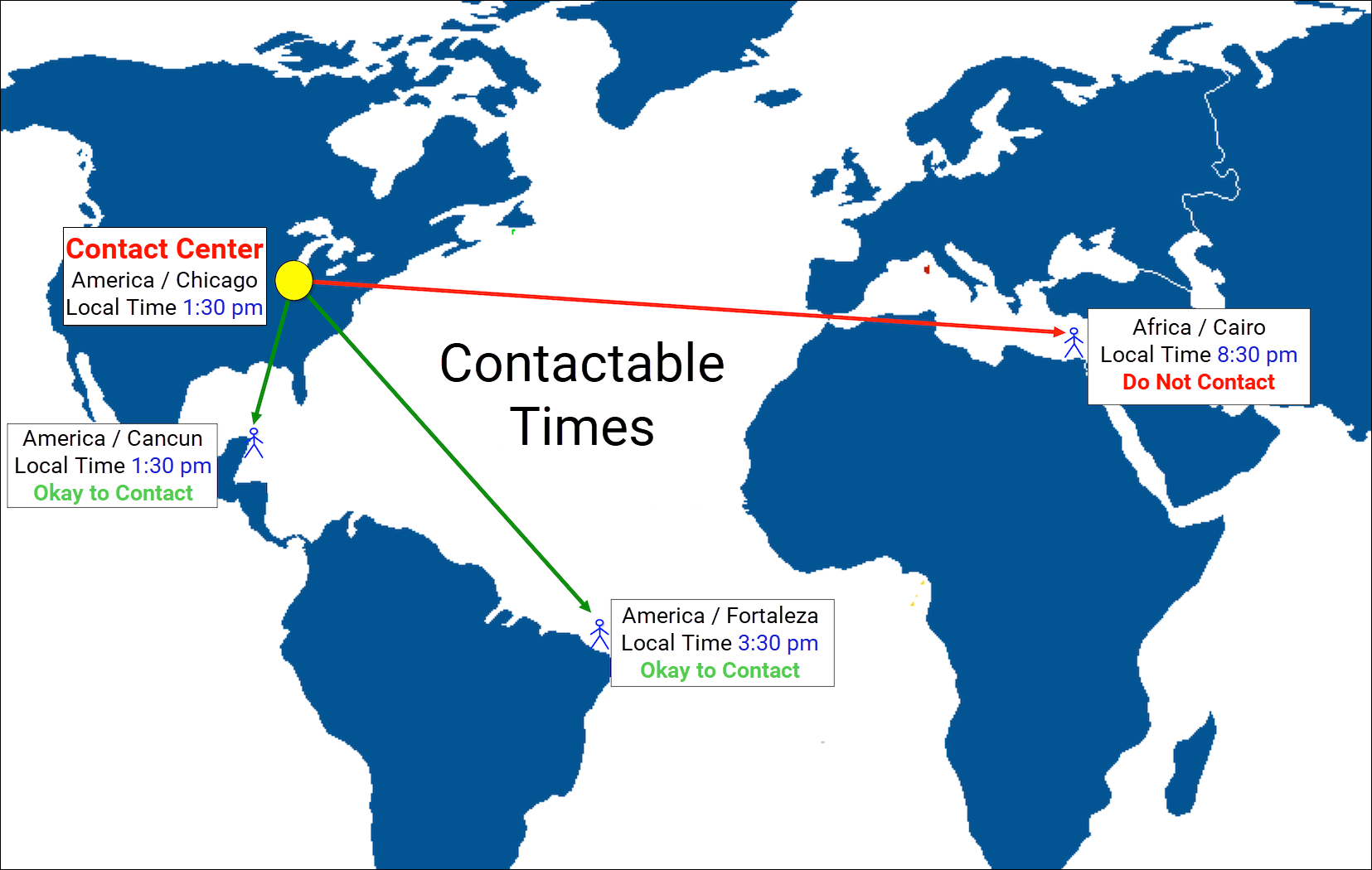 Figure shows world map of callable times