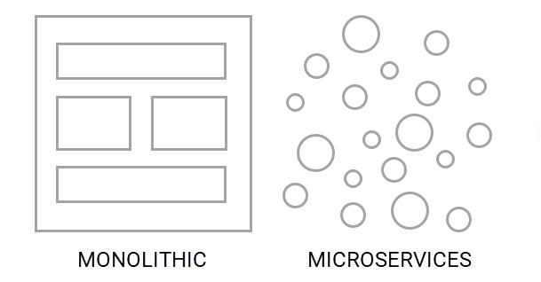 mono vs micro