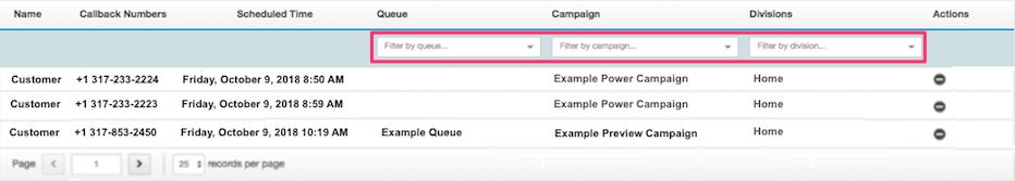 Filter by queue