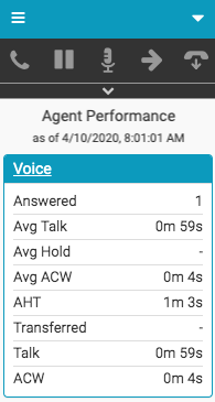 Agent Performance Voice window