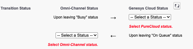 Enable Omni-Channel Sync error message