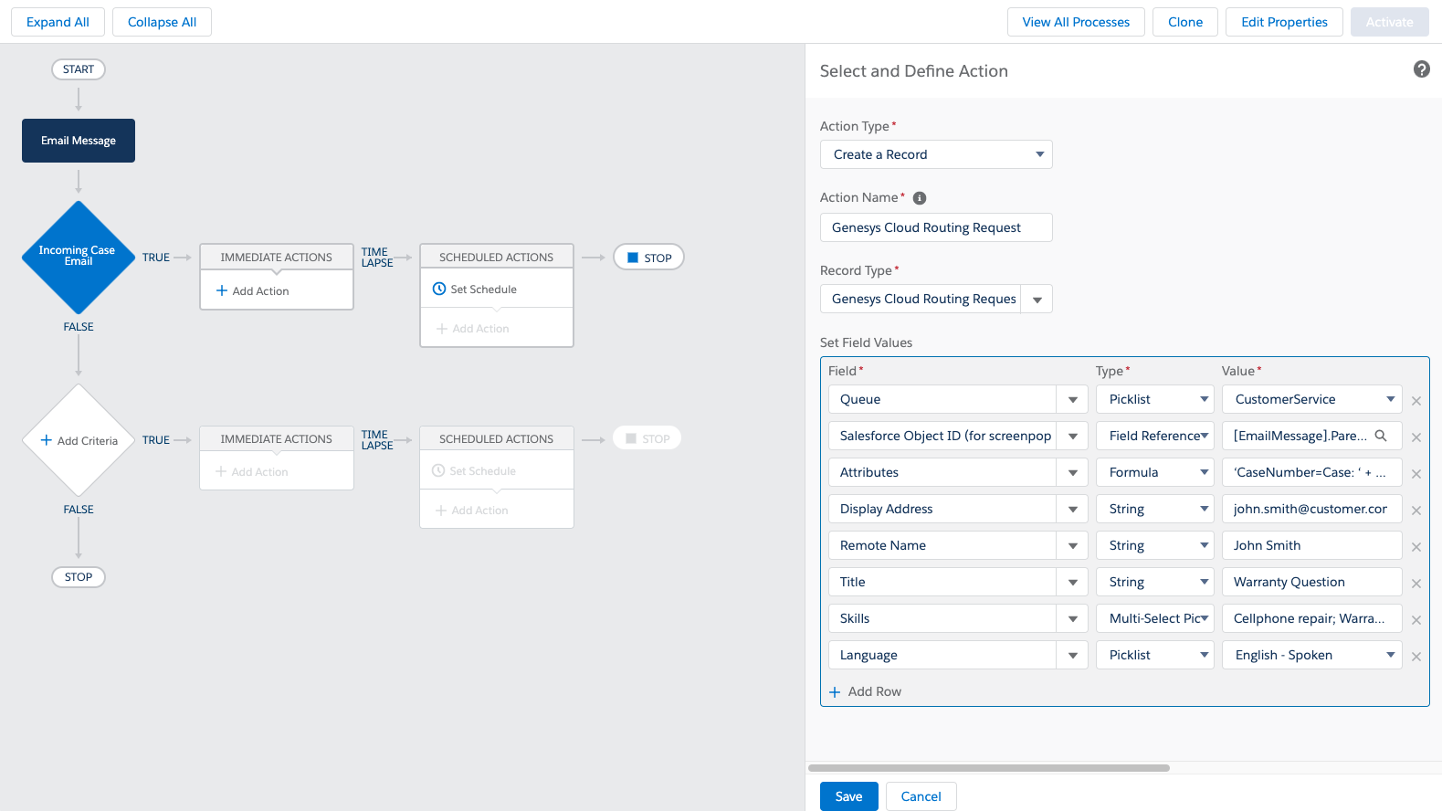 Process Builder flow for routing Salesforce emails through PureCloud