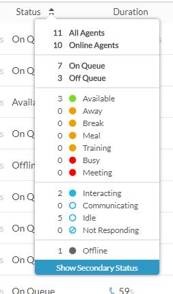 Queues activity status filter