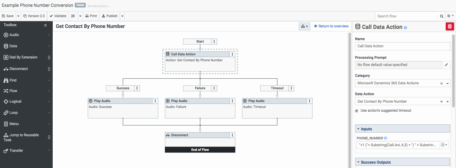 Example call flow for converting phone number in Architect