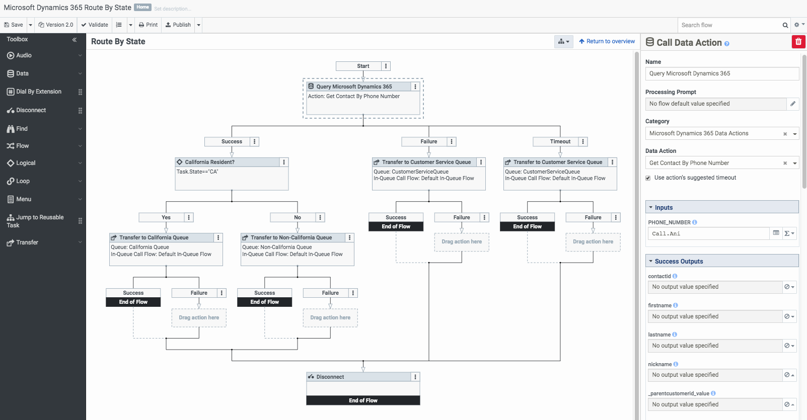 Example call flow for Microsoft Dynamics 365 data actions integration