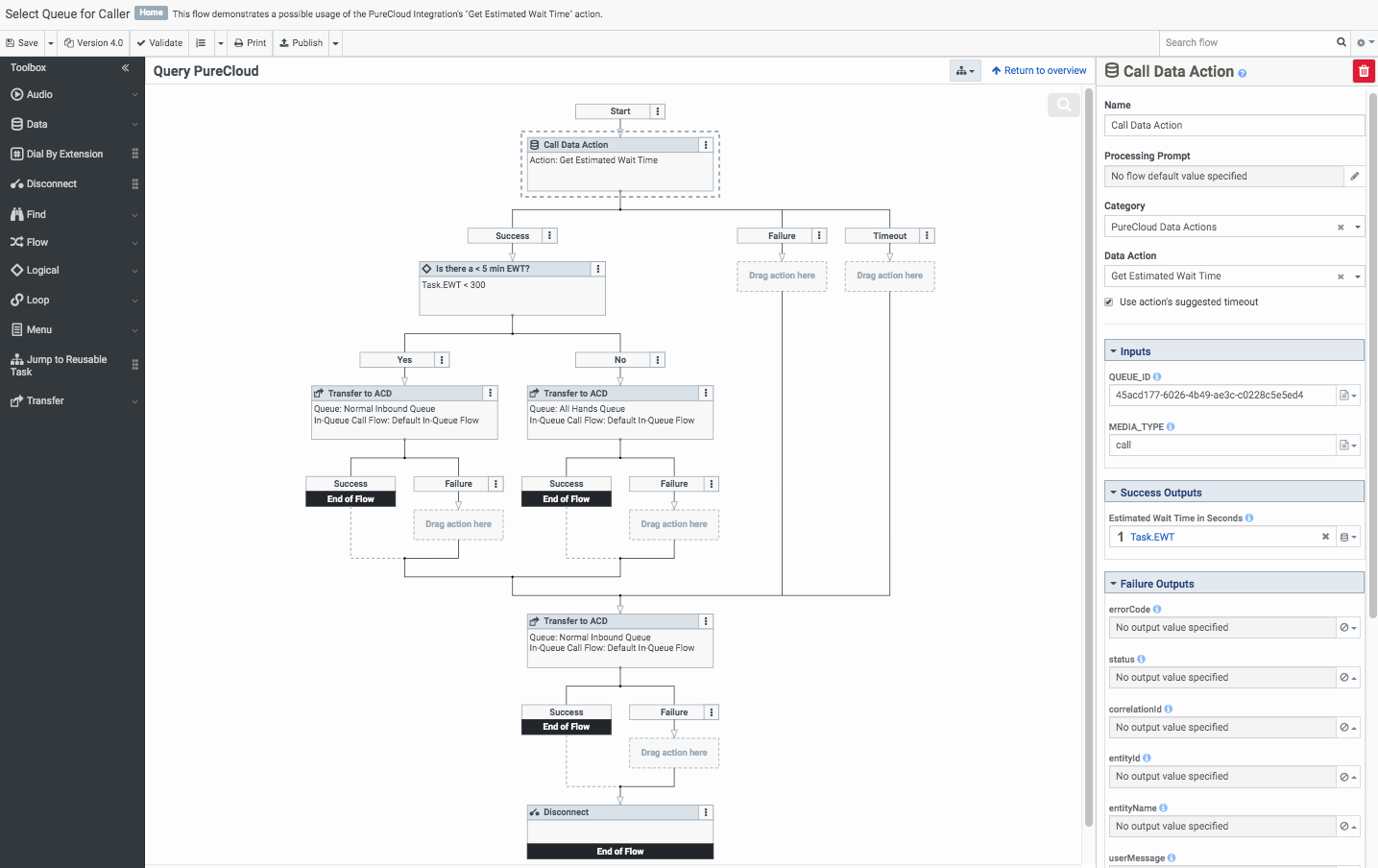 Example call flow for the PureCloud data actions integration