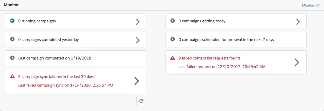 Monitor section for Campaign Management in Salesforce
