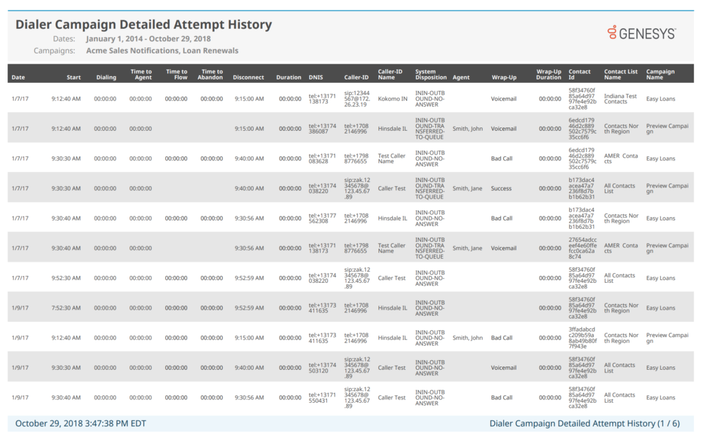 Dialer Campaign Attempt History report example