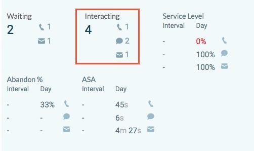 Colas Detalle de detalles de actividad Filtro de interacción