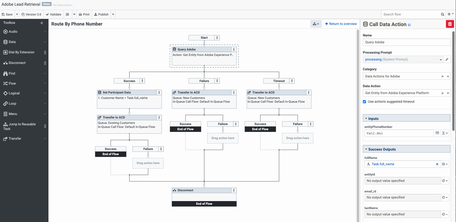 Example call flow for the Adobe data actions integration