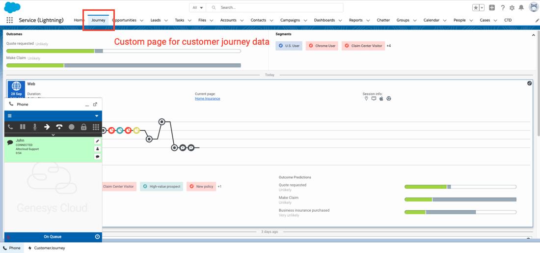 Custom page with customer journey data